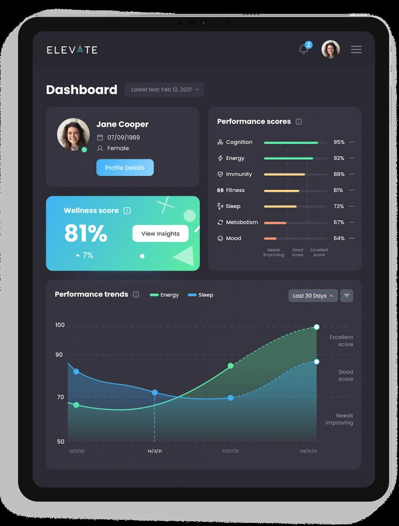 ElevateMe health app dashboard