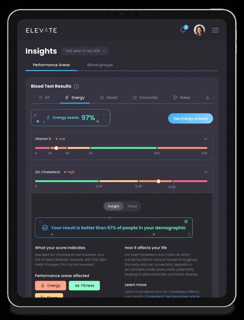 elevateme health app performance areas